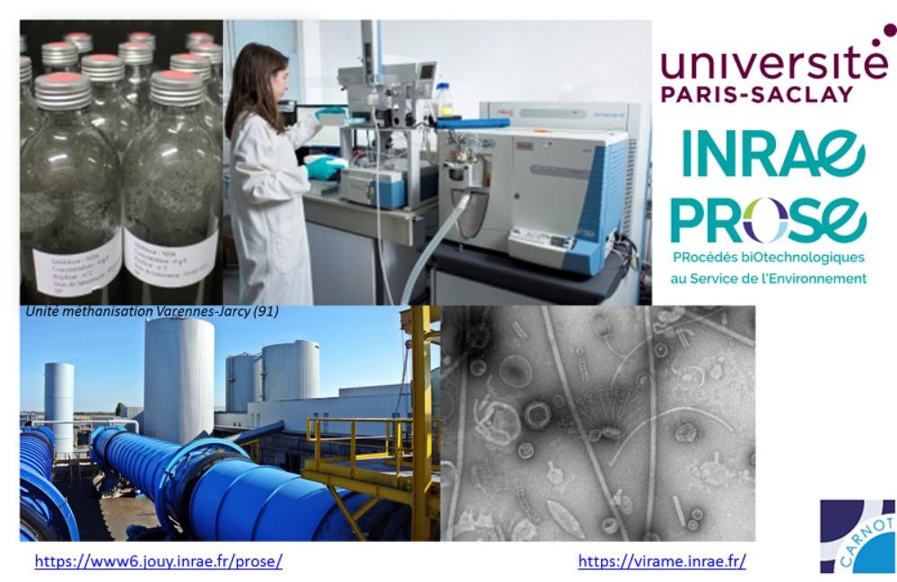 Représentation de digesteurs anaérobies, d'équipements analytiques et de particules virales observées